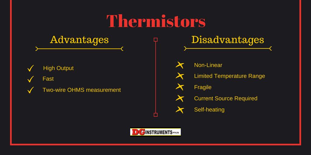 Thermistors