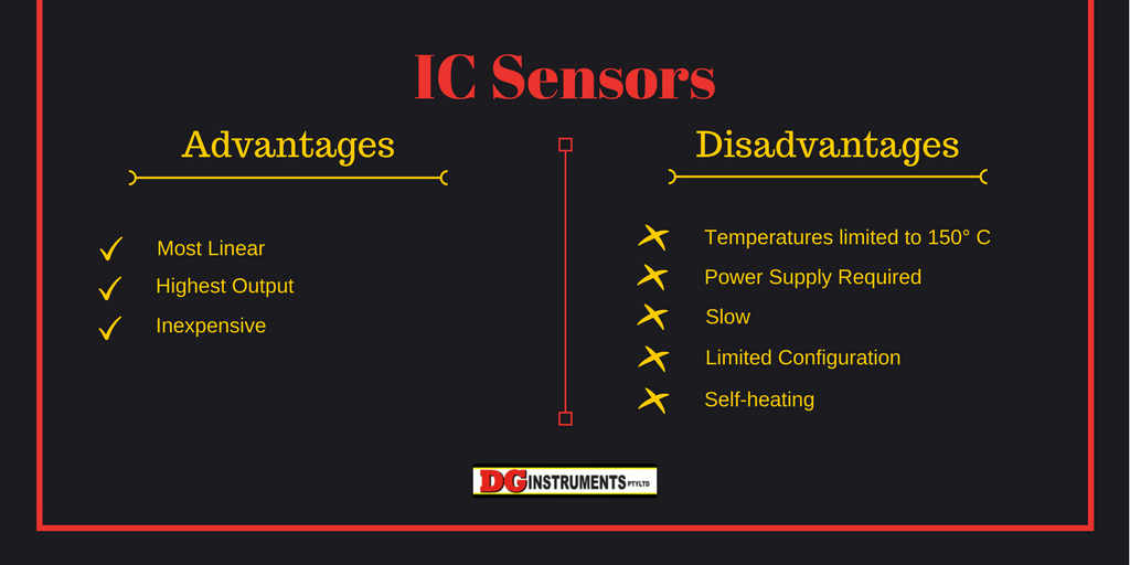 IC Sensors